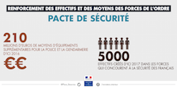 pacte-de-securite